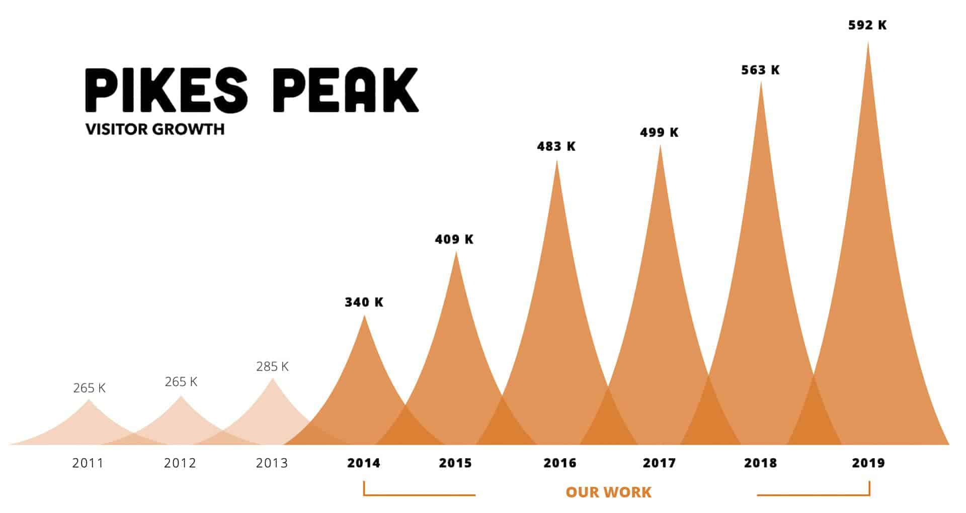 PIKES-2019-graph
